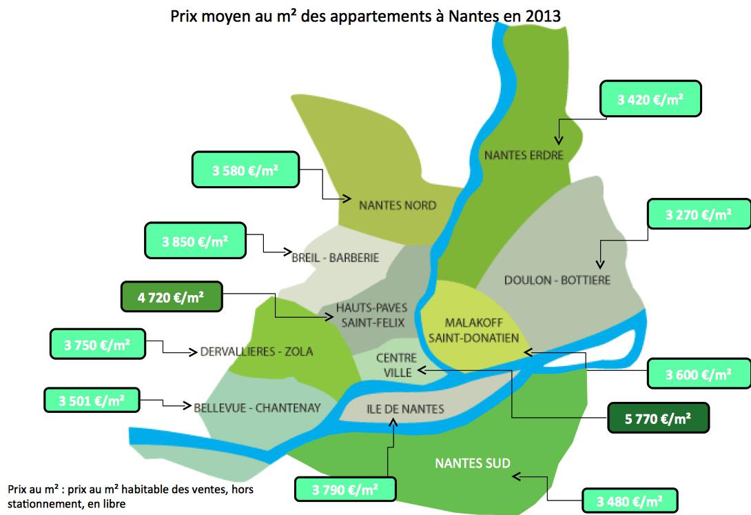 Baromètre Nantes